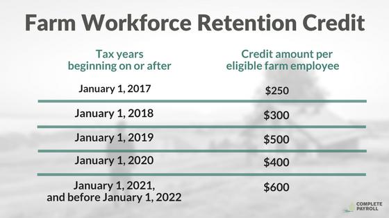 Farm Workforce Retention Credit Amounts (1).png