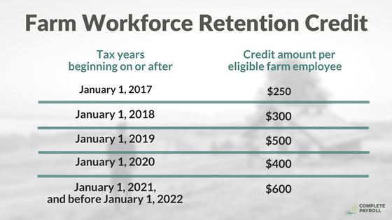 Farm Workforce Retention Credit Amounts (1).png