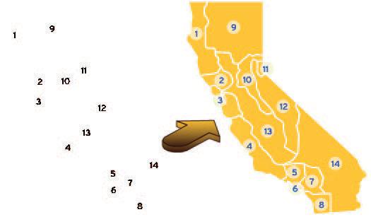 Fingerprint California