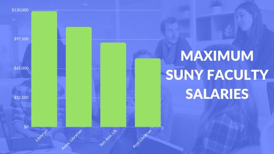 MAXIMUM SUNY FACULTY SALARIES (1).png