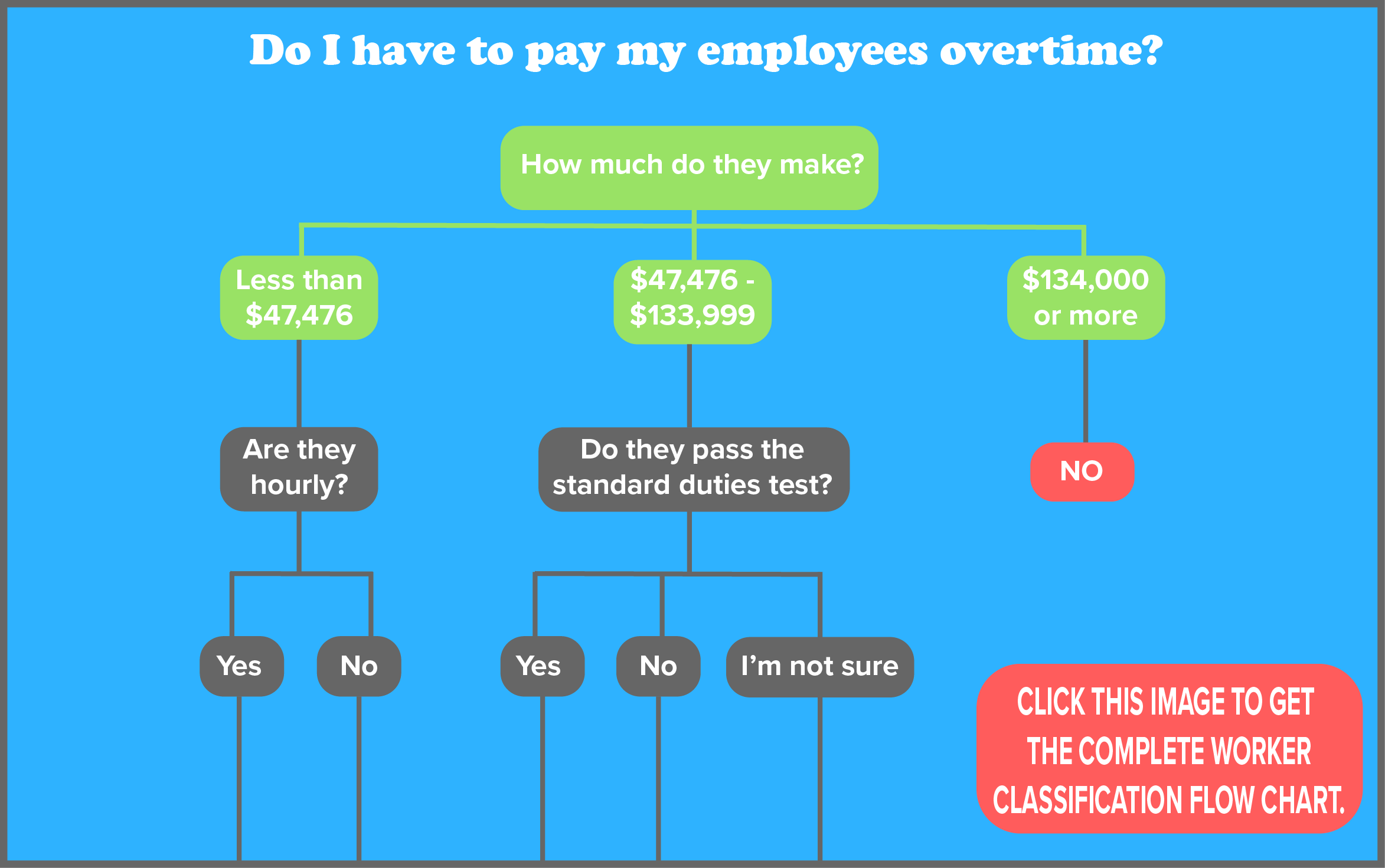 Overtime_rules_flow_chart_preview.png