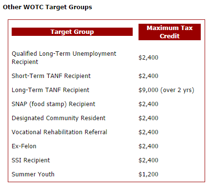 WOTC credit maximums - other target groups.png
